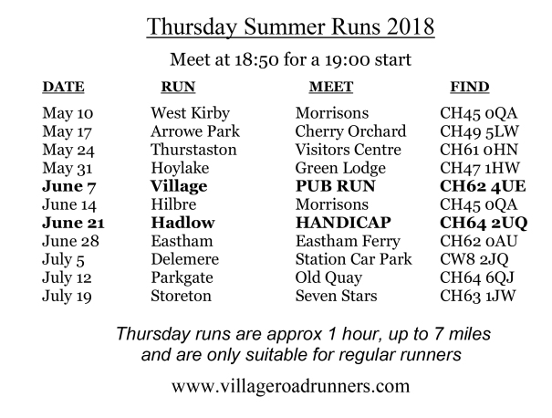 Microsoft Word - 3 Third 2018 Thursday Runs list handout.doc